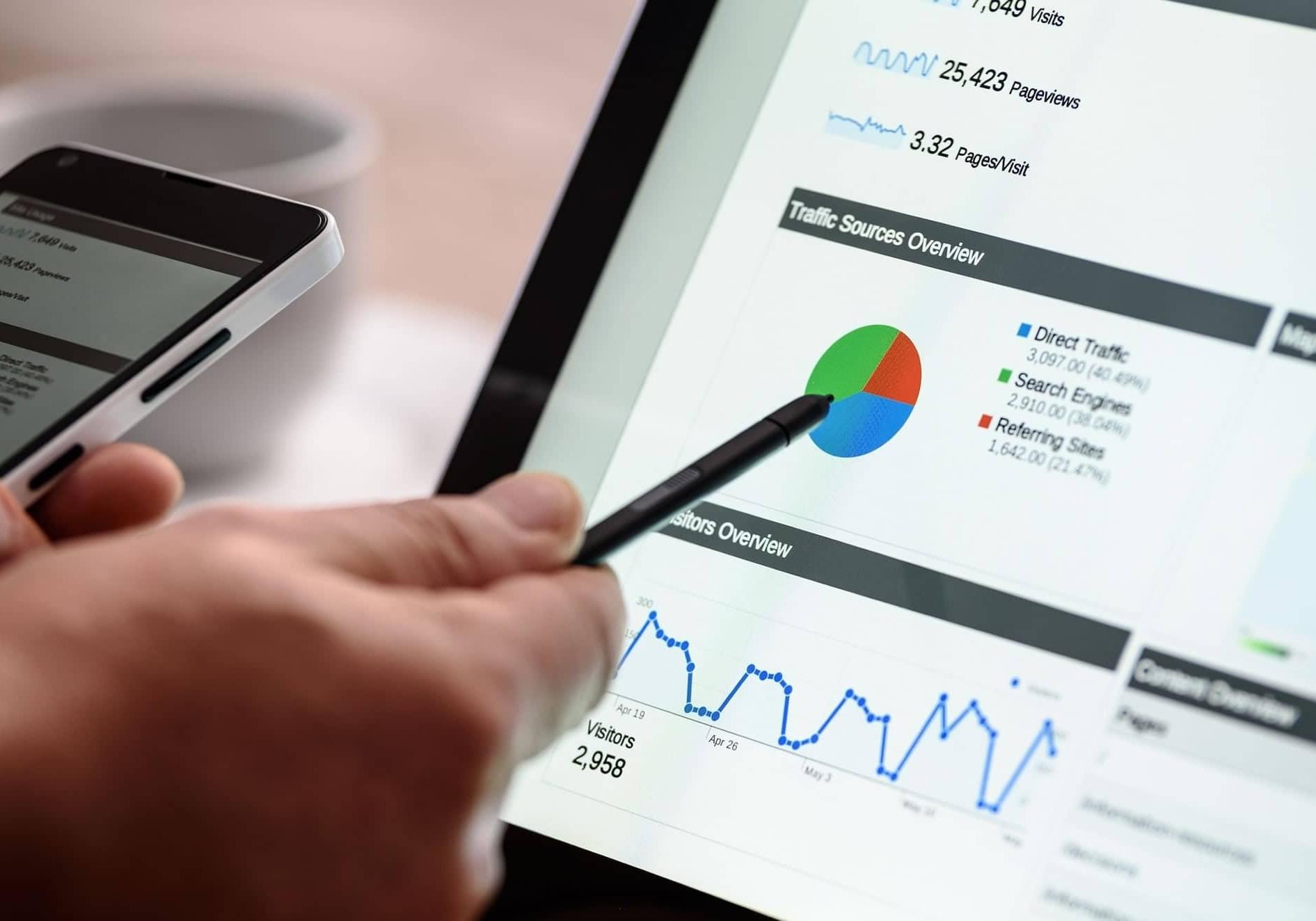 Waarom voor professioneel webdesign kiezen